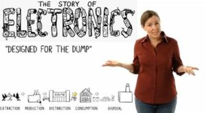 Holistic Living With Rachel Avalon Documentary The Story Of Electronics
